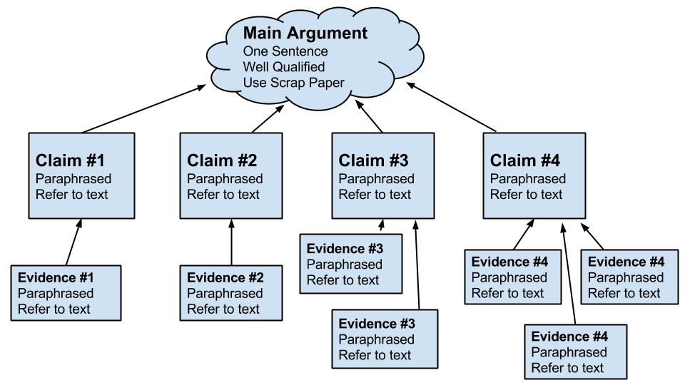 Argumentation Mapping Image Mag : Argument Map from imagemag.ru size 960 x 540 jpeg 66kB